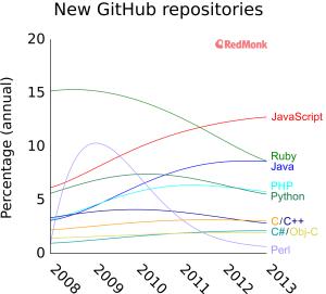 github_new_repos-custom
