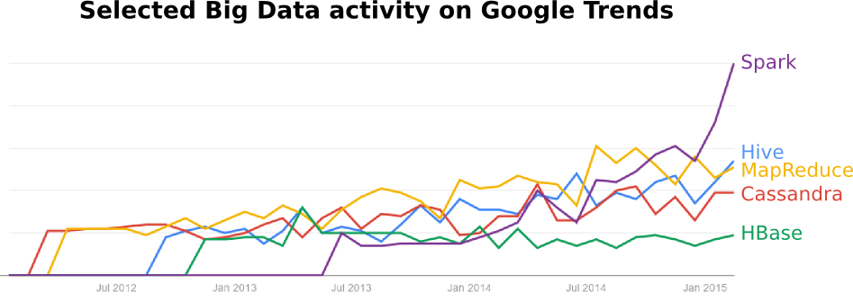 google_trends_crop_inkscape